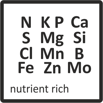 nutrient-rich