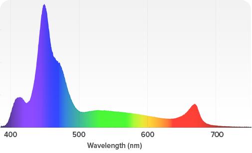 spectrum_primeHD